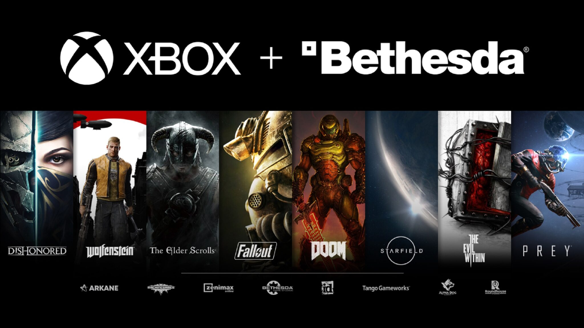 XBOX Buyout of ZeniMax